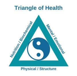 Nutritional Biochemical